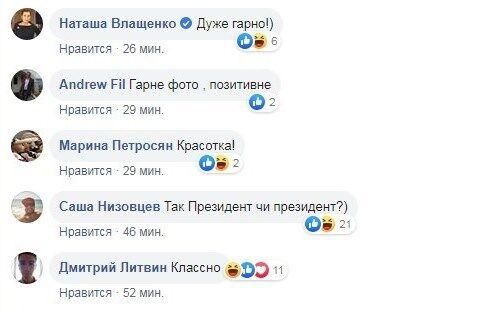 Реакція користувачів на фото