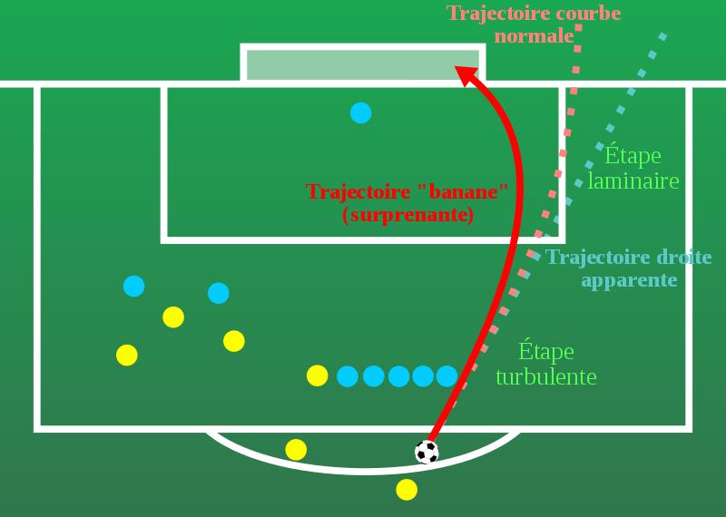 Вне законов физики: в сети вспомнили самый знаменитый гол в истории футбола