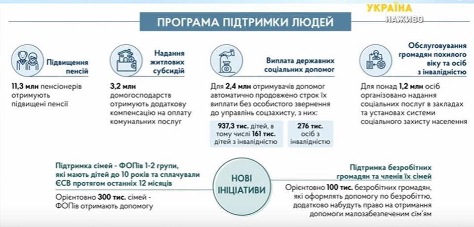 Українцям перерахують пенсії та виплачуватимуть допомогу по-новому: що ухвалила Рада