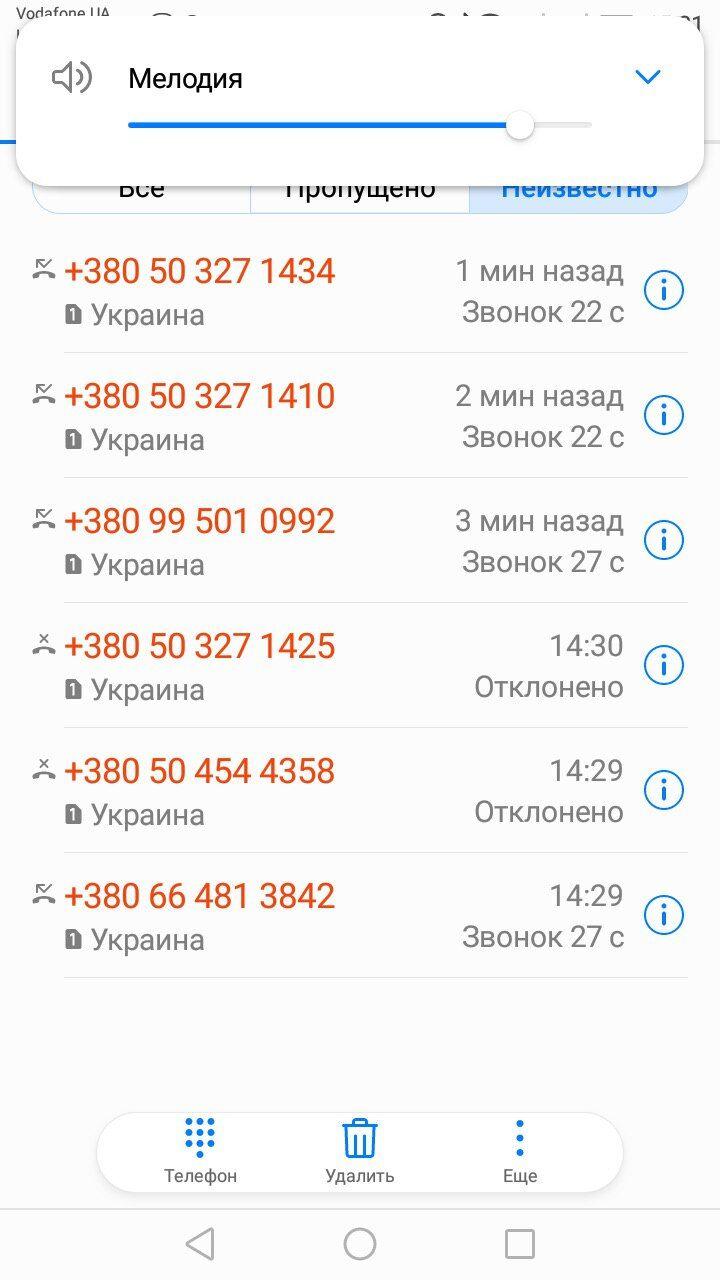 Дзвінки колекторів