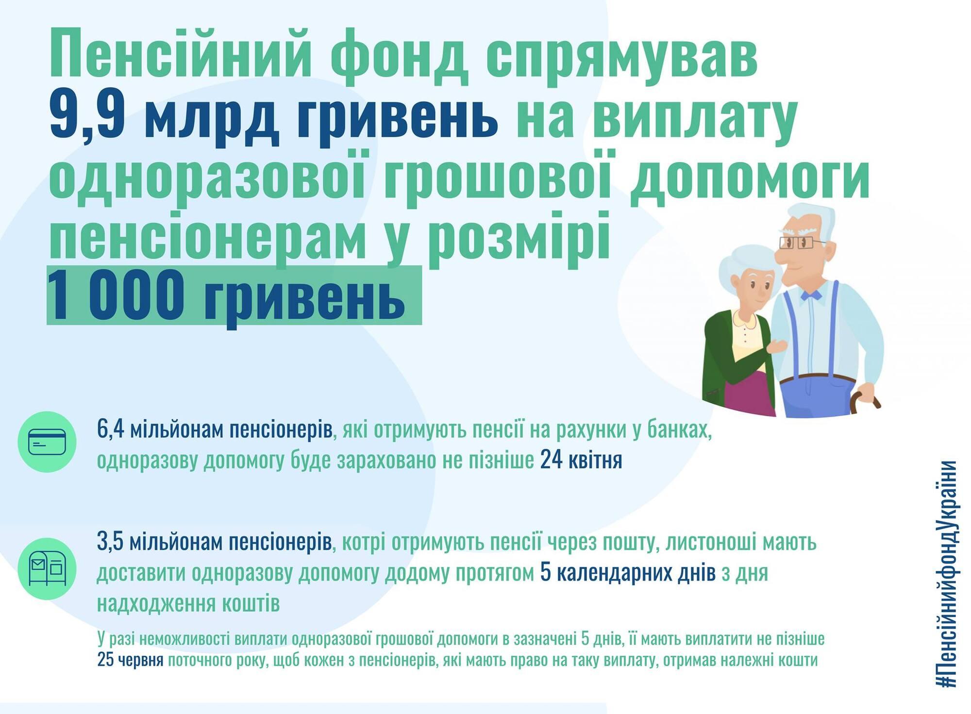 Выплата 1000 гривен пенсионерам