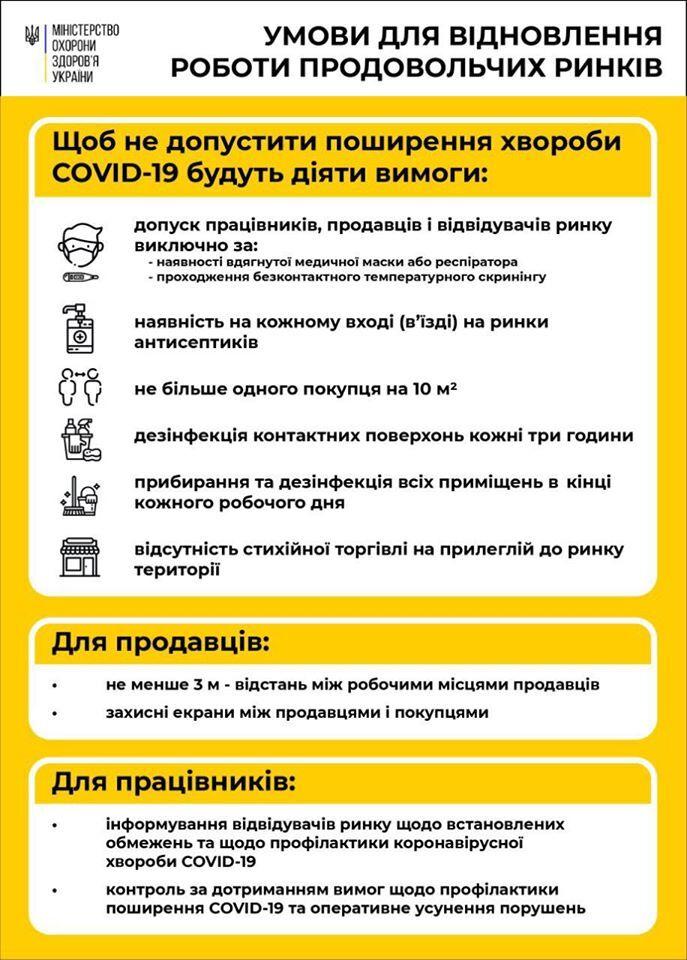 В Україні відкрили продовольчі ринки