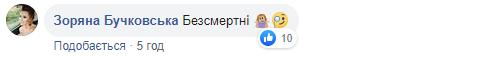 Коронавирус Львов