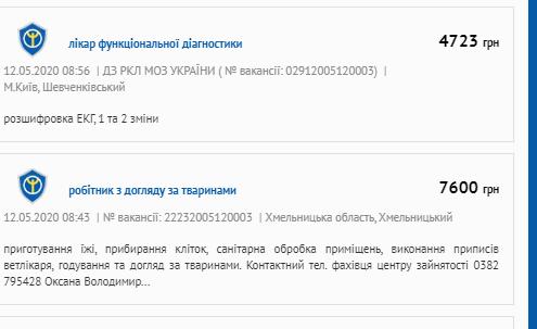 """""""В магазине берут аплодисментами? Это дно!"""" В Украине разгорелся скандал из-за нищенских окладов медиков"""