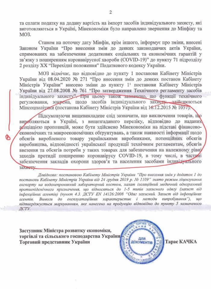 Бюрократическое издевательство над украинским производителем
