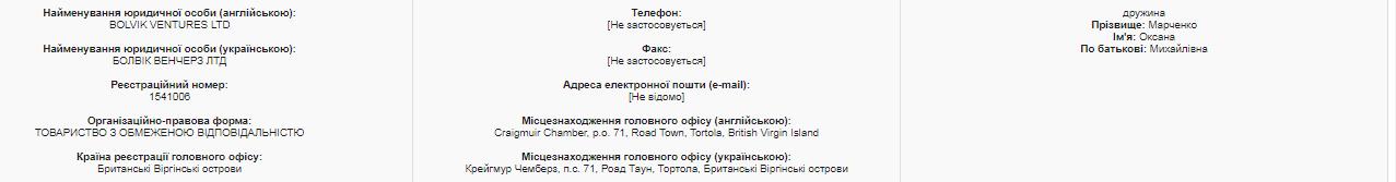 Декларація Оксани Марченко