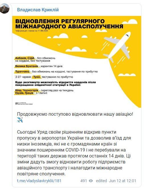 Кабмін дозволив відкрити пункти пропуску в аеропортах України