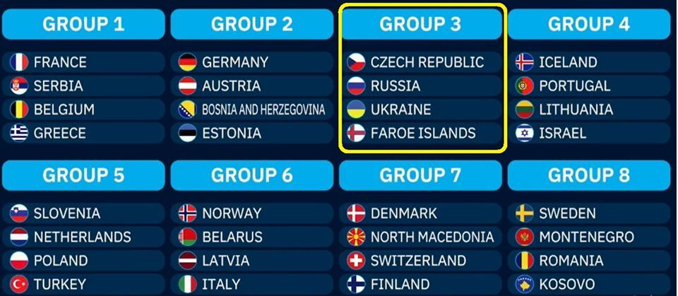 Результаты жеребьевки Евро-2020 по гандболу
