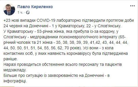 У психоневрологічному інтернаті Слов'янська стався спалах COVID-19