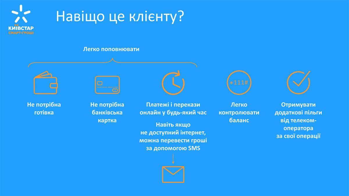 Мобильный счёт вместо кошелька? Пять лайков в пользу сервиса