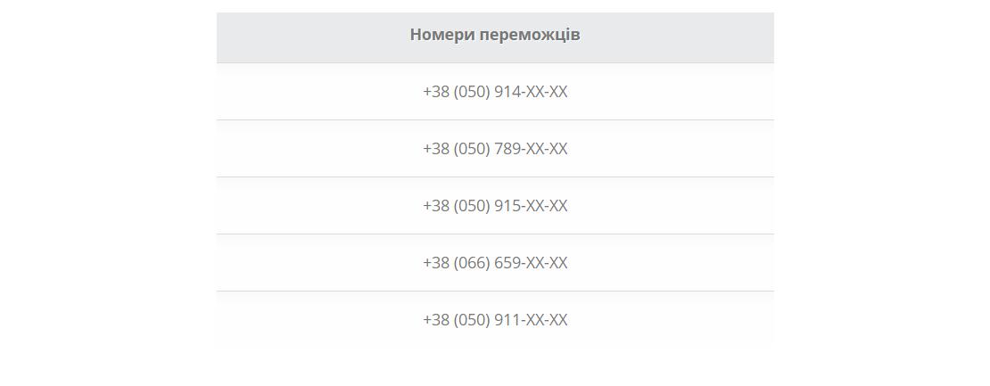 """Мошенники нашли номера украинцев и забирают """"налоги"""": раскрыта схема"""