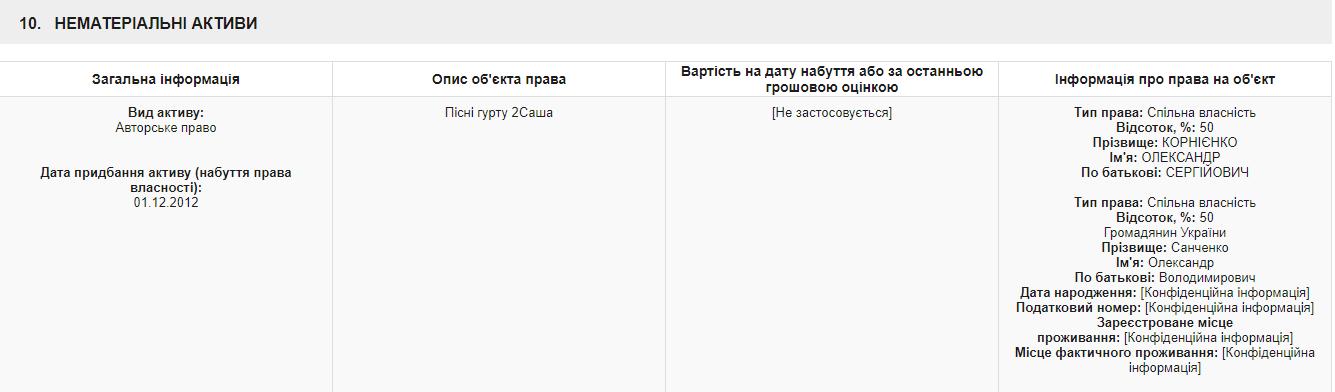 Декларация Корниенко