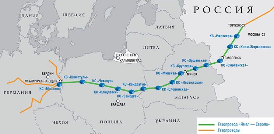 "Газопровод ""Ямал – Европа"""