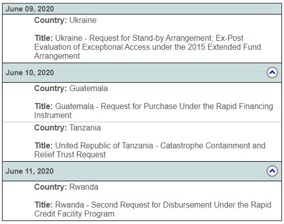 Заседание по Украине в МВФ