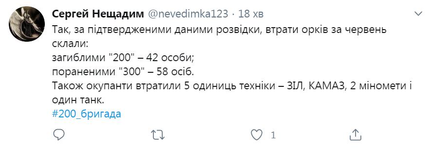 Сергій Нещадим