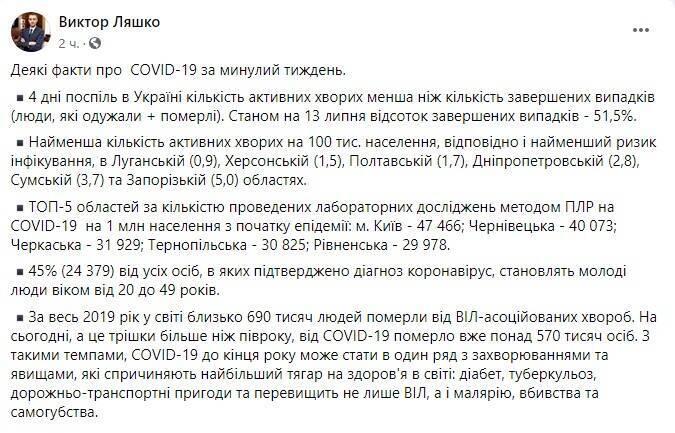 Головний санітарний лікар України навів факти про COVID-19 за тиждень