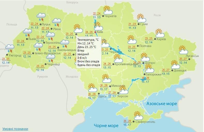 Прогноз погоди на 16 липня