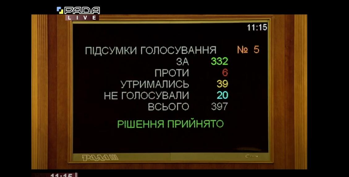 Рада назначила Шевченко главой НБУ 332 голосами