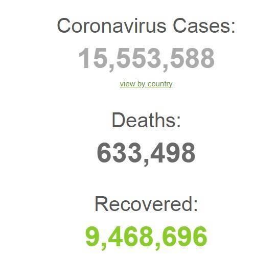 Коронавирусом заразились более 15,5 млн человек в мире