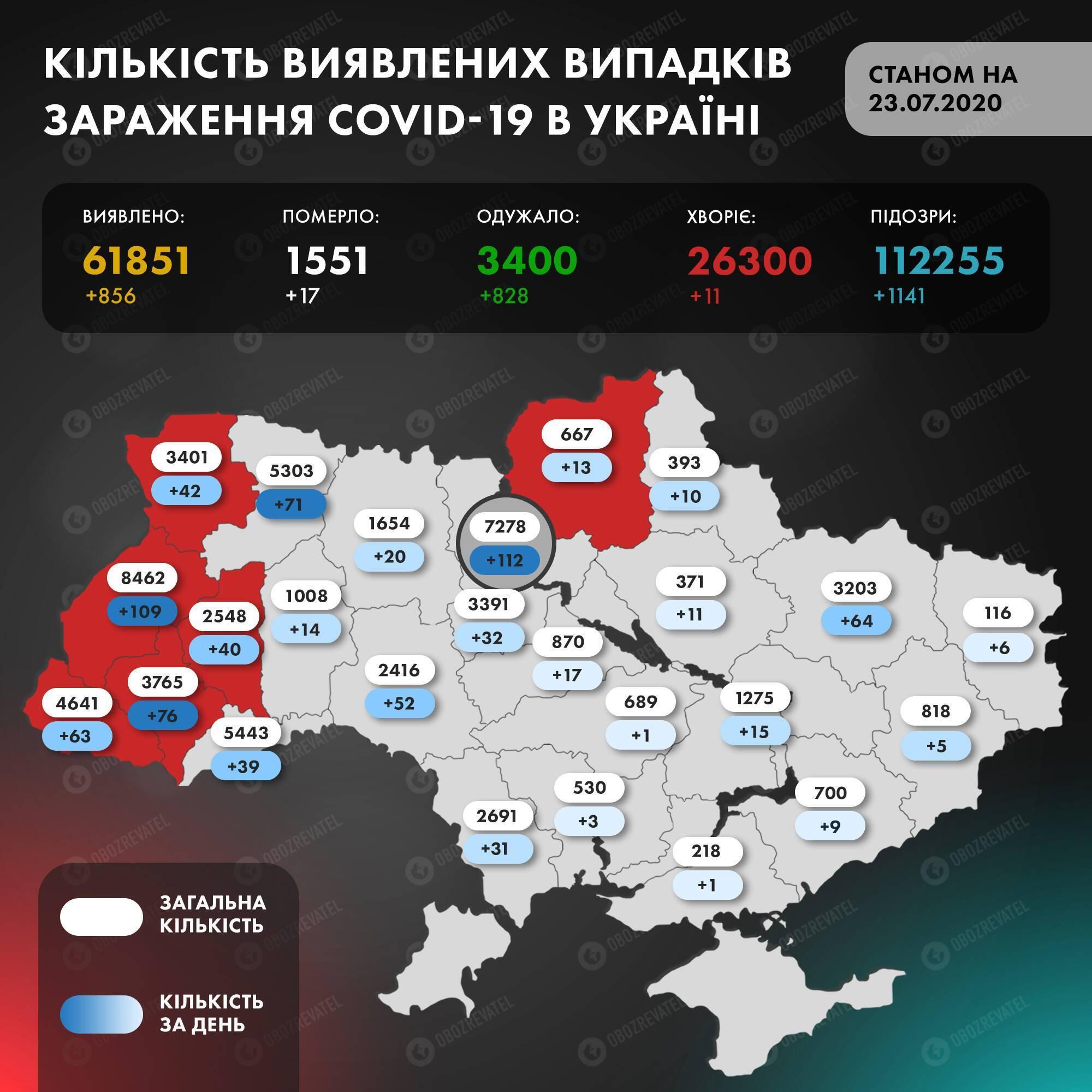 Количество выявленных случаев COVID-19 в Украине