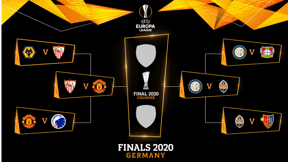 Рестарт Лиги Европы: результаты, календарь, расписание, сетка плей-офф