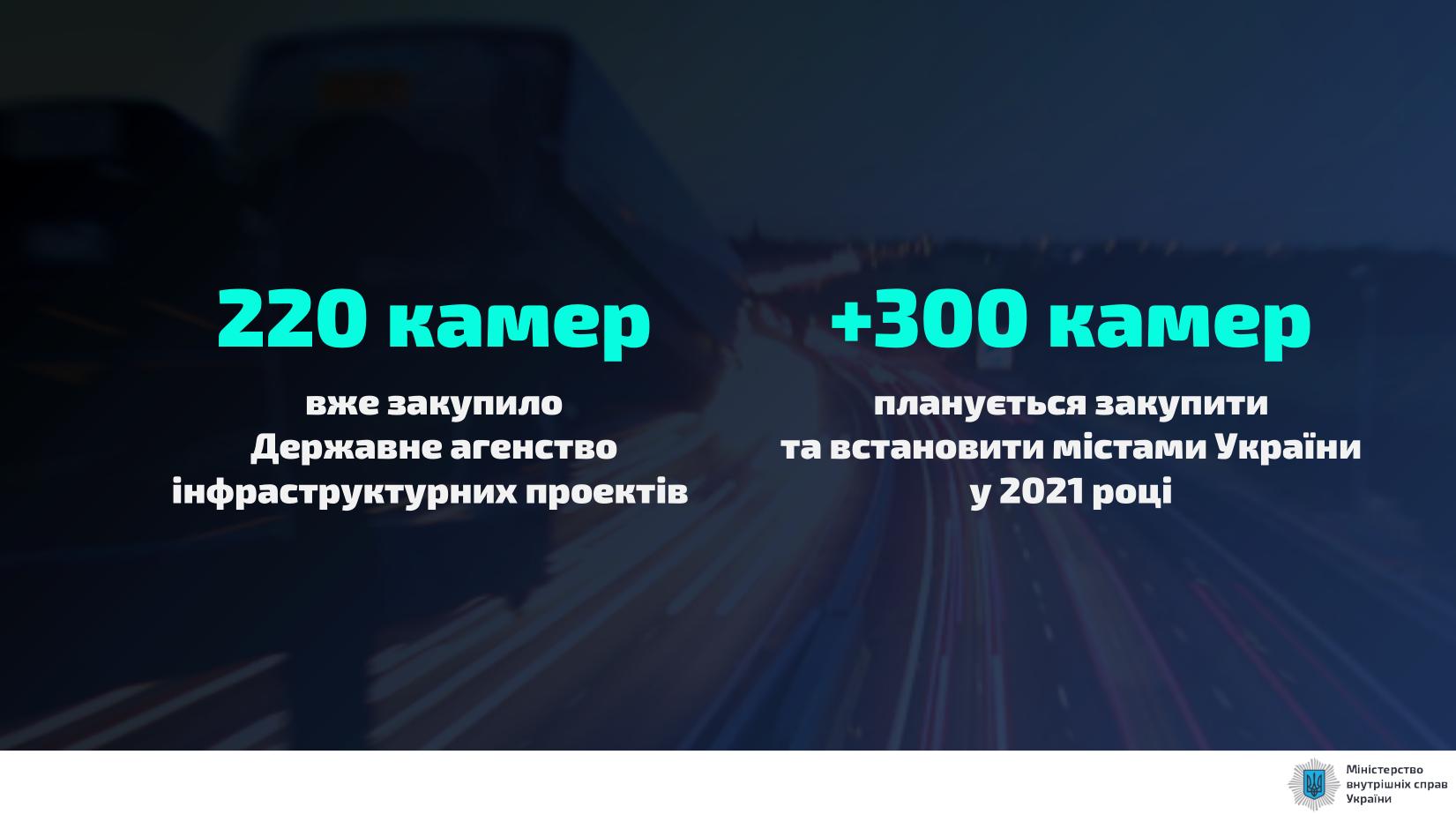 В 2021 году в Украине установят 300 новых камер автофиксации.