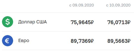 Курс валют Центробанка РФ.