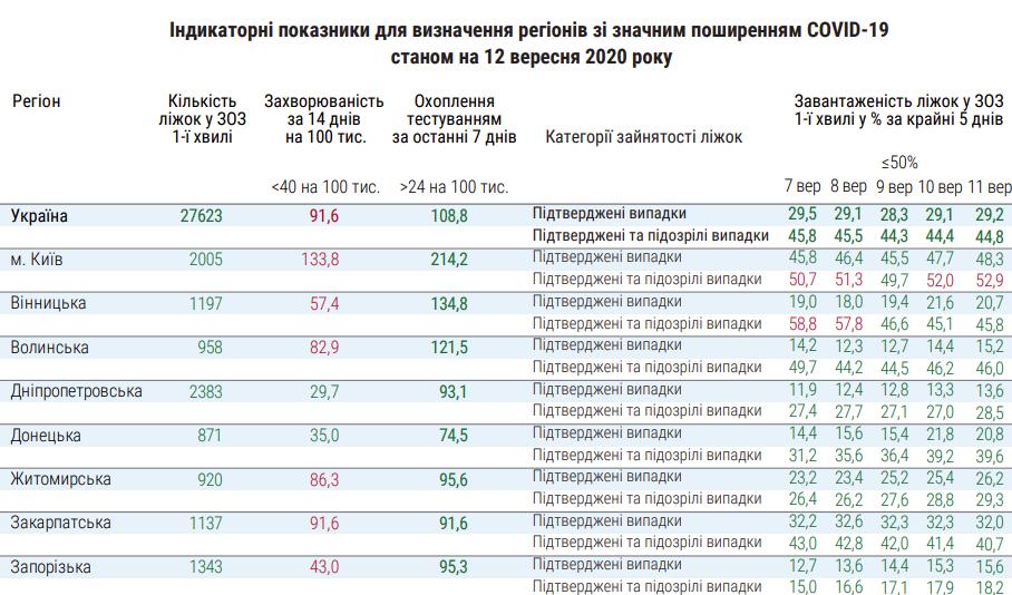 moz.gov.ua