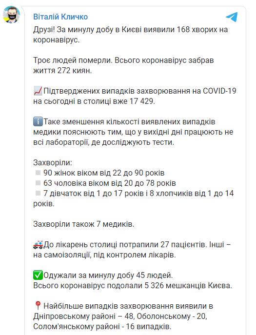 Статистика COVID-19 в Киеве.