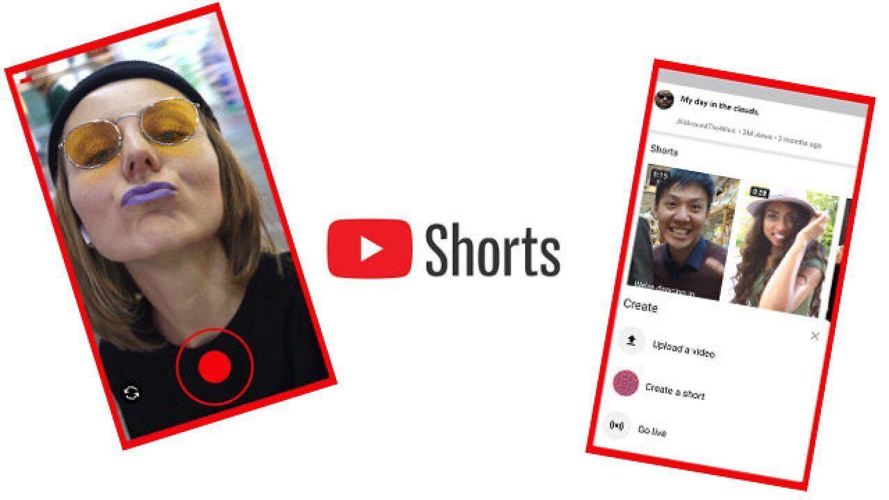 Які функції доступні в YouTube Shorts.