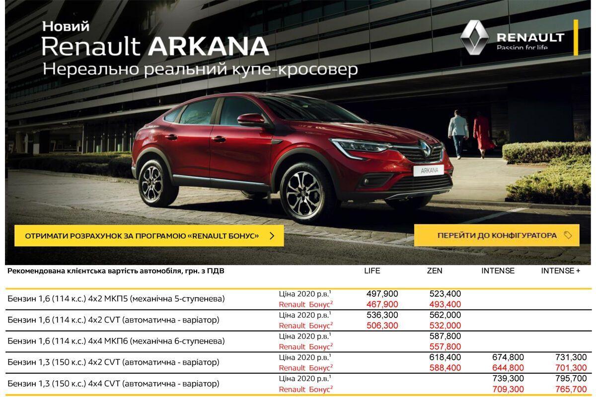 Українські ціни на кросовер Renault Arkana. фото: