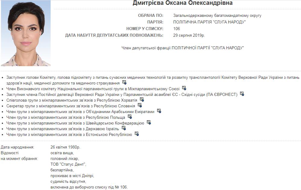 Информация о нардепе на сайте парламента.