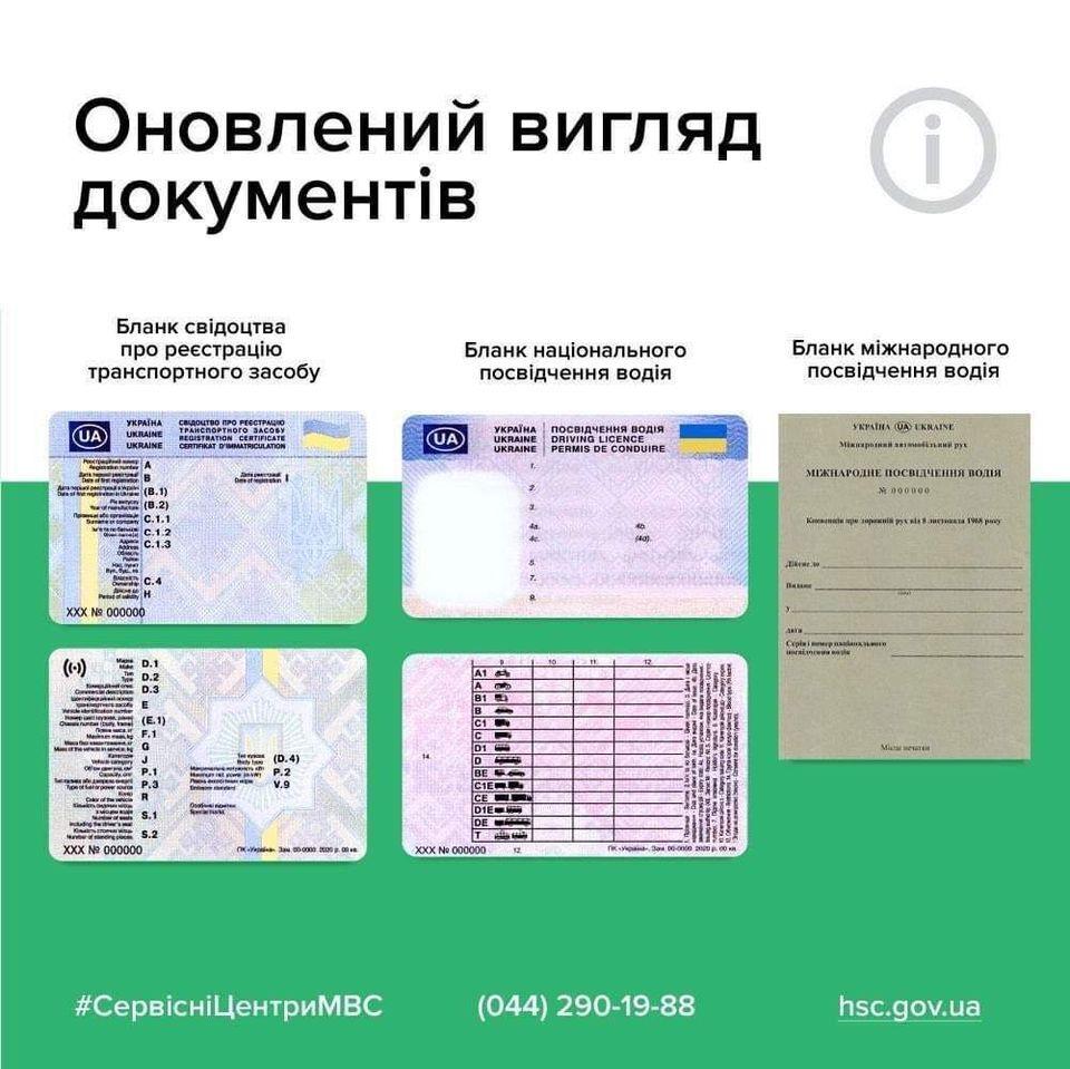 Нові водійські права і техпаспорт в Україні – так виглядають їх бланки.
