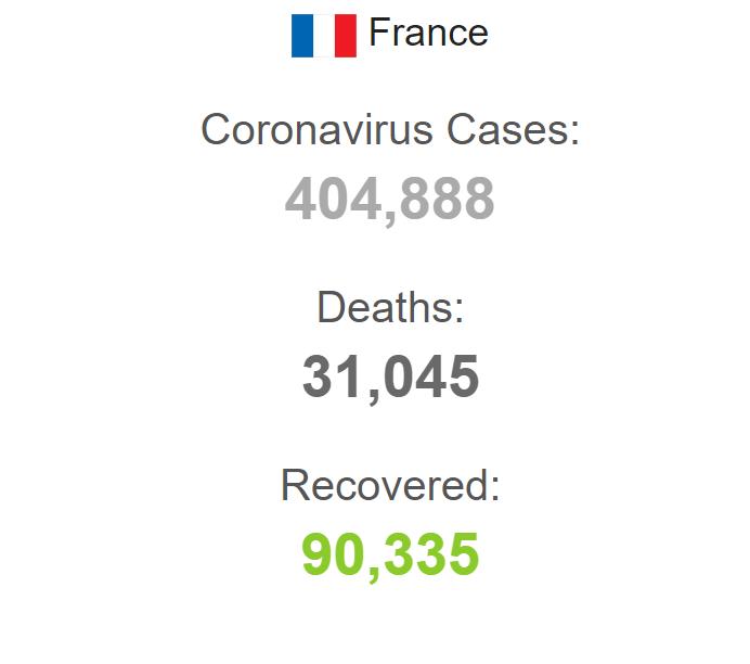 Коронавірус у Франції. Статистика.