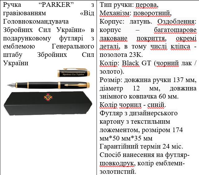 Подарочные ручки, которые приобрел Генштаб.
