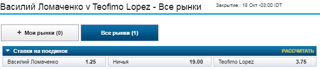 Ломаченко – Лопес: назван фаворит боя за звание абсолютного чемпиона мира