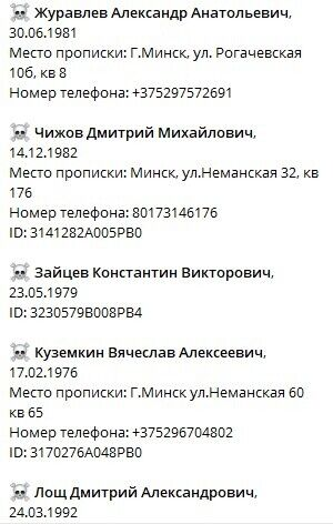 """Nexta опубликовала данные сотрудников """"Алмаза""""."""
