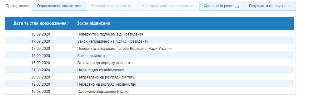 Зеленский разрешил идти на выборы без справок о судимости