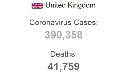 Статистика заболеваемости и смертности в Великобритании.
