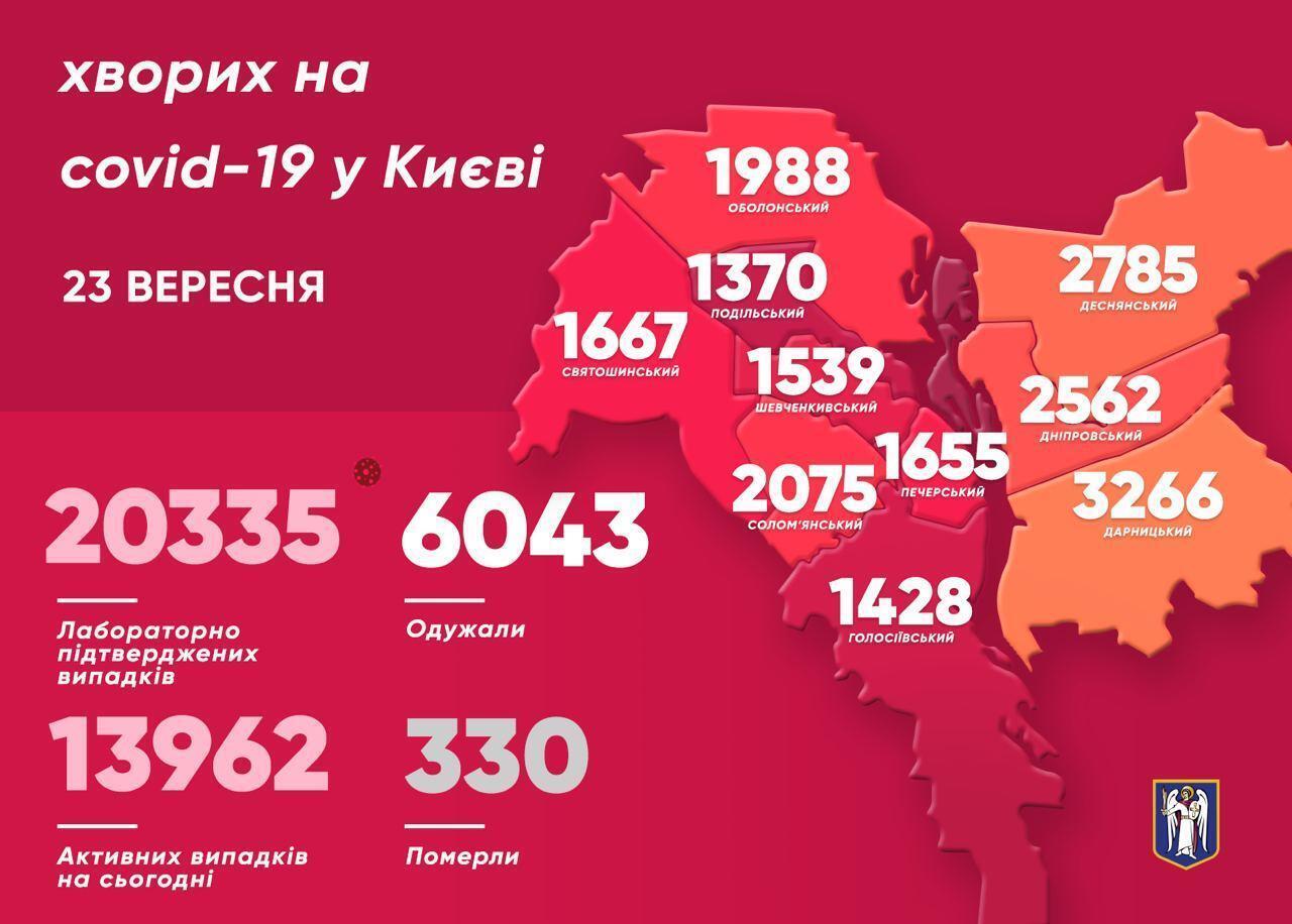 Коронавірус в Києві.