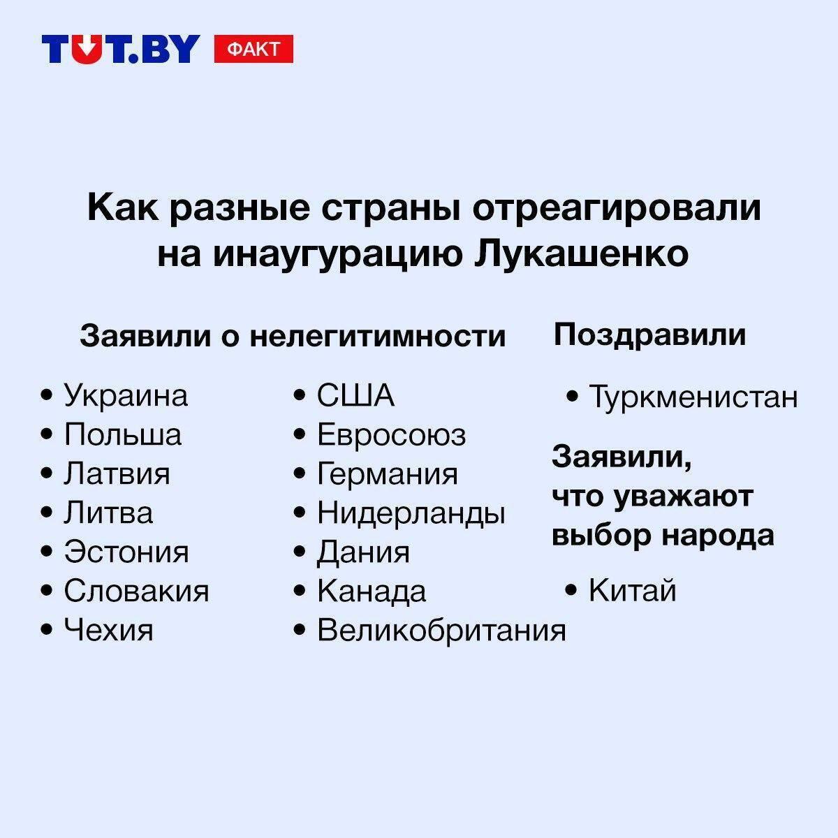tut.by