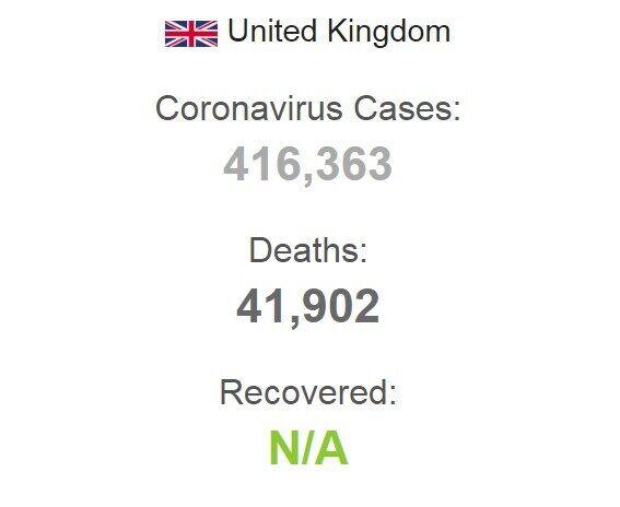 Статистика заболеваемости в Великобритании.