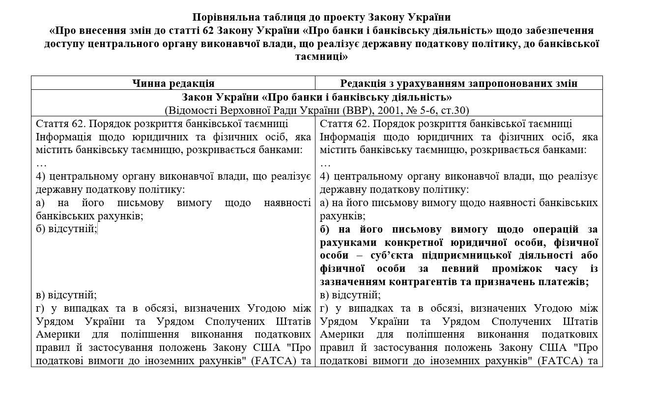 Законопроект Дарьи Володиной