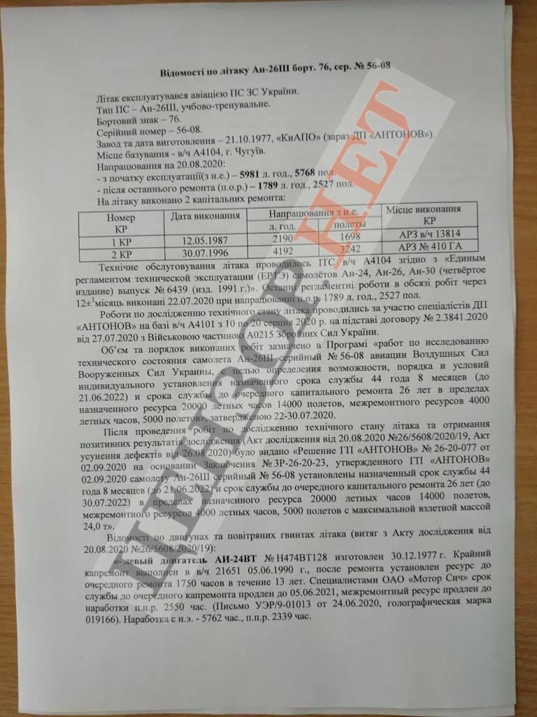 Плановая катастрофа курсантского Ан-26Ш