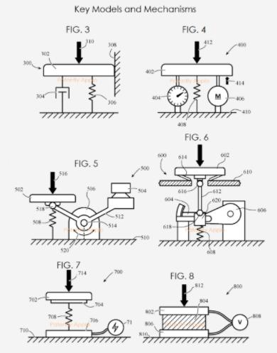 Патент клавиатуры от Apple
