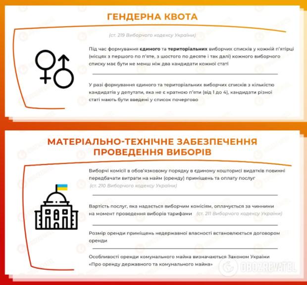 В Украине стартовала избирательная кампания местных выборов