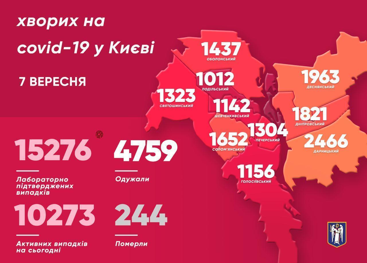 Количество зараженных в Киеве по районам.