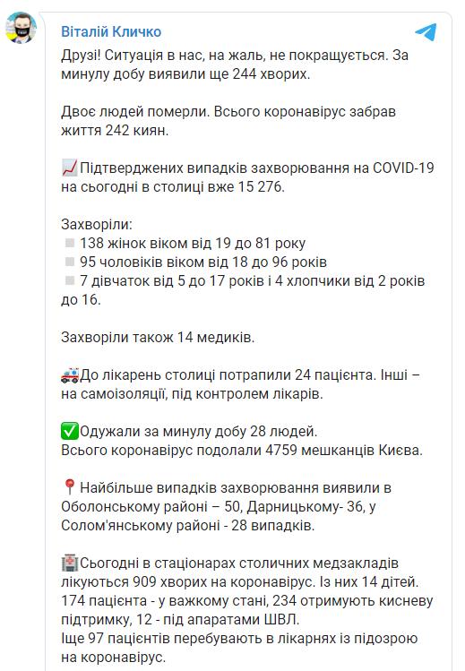 Мэр столицы сообщил статистику по коронавирусу.