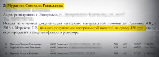 """Как Гришин и Прасол """"убивают"""" рейтинг """"Укропа"""" в Запорожье, – расследование """"Особого взгляда"""""""