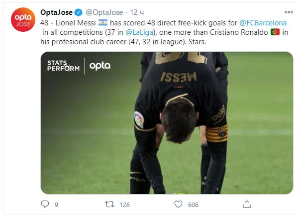 Мессі побив рекорд Роналду